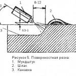 Рисунок 5 — Поверхностная резка.